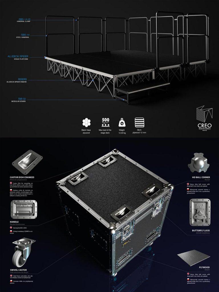 Wizualizacja produktów techniki scenicznej do katalogu produktowego, na zdjęciu znajduje się skrzynia transportowa i scena do domów kultury